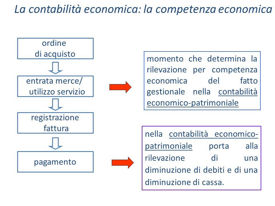 momento che determina la rilevazione per competenza economica del fatto gestionale nella contabilità economico-patrimoniale nella contabilità economic