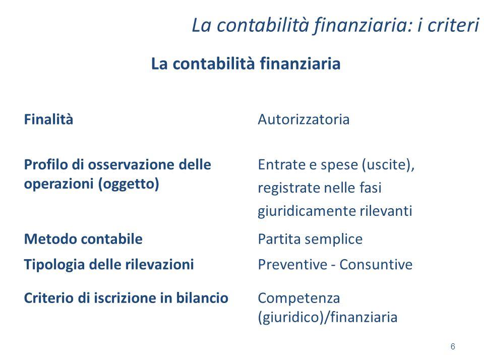 La contabilità finanziaria: i criteri 6 La contabilità finanziaria FinalitàAutorizzatoria Profilo di osservazione delle operazioni (oggetto) Entrate e