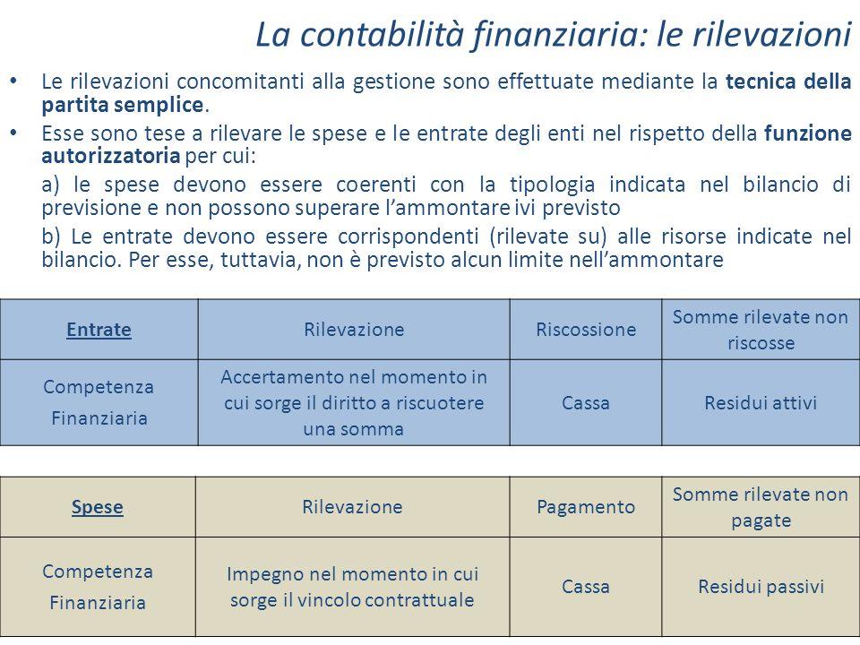 9 Le rilevazioni concomitanti alla gestione sono effettuate mediante la tecnica della partita semplice. Esse sono tese a rilevare le spese e le entrat