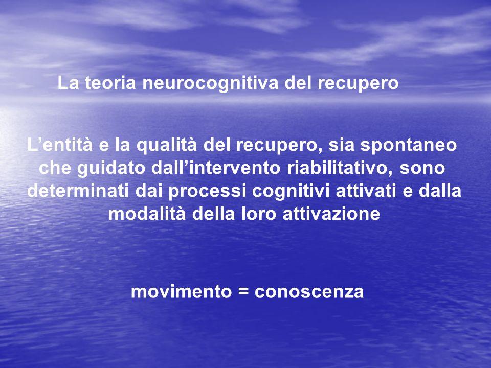 La teoria neurocognitiva del recupero Lentità e la qualità del recupero, sia spontaneo che guidato dallintervento riabilitativo, sono determinati dai