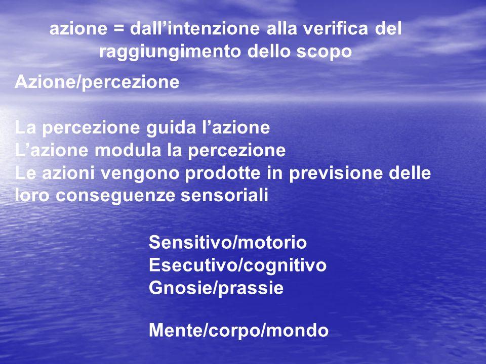 Azione/percezione La percezione guida lazione Lazione modula la percezione Le azioni vengono prodotte in previsione delle loro conseguenze sensoriali