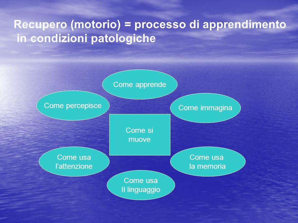Recupero (motorio) = processo di apprendimento in condizioni patologiche Come si muove Come percepisce Come immagina Come apprende Come usa lattenzion