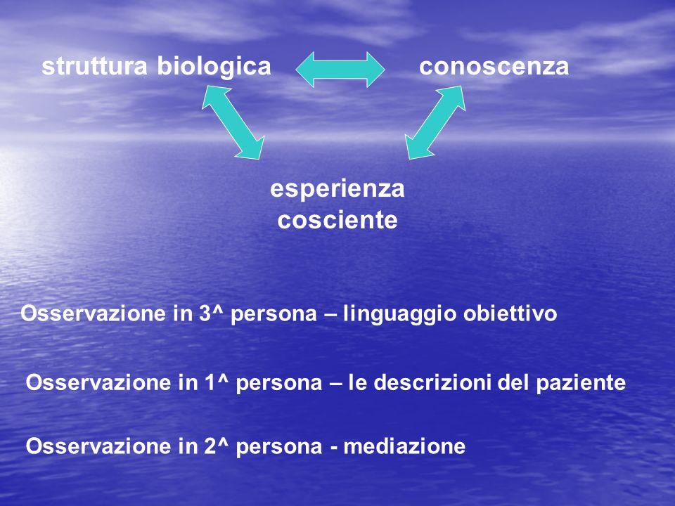 struttura biologicaconoscenza esperienza cosciente Osservazione in 3^ persona – linguaggio obiettivo Osservazione in 1^ persona – le descrizioni del p