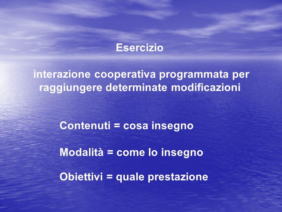 Esercizio interazione cooperativa programmata per raggiungere determinate modificazioni Contenuti = cosa insegno Modalità = come lo insegno Obiettivi