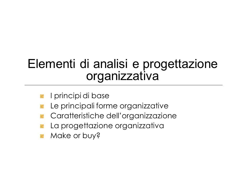 Elementi di analisi e progettazione organizzativa I principi di base Le principali forme organizzative Caratteristiche dellorganizzazione La progettaz