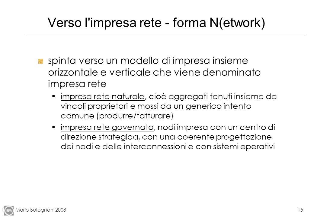 Mario Bolognani 200815 Verso l'impresa rete - forma N(etwork) spinta verso un modello di impresa insieme orizzontale e verticale che viene denominato