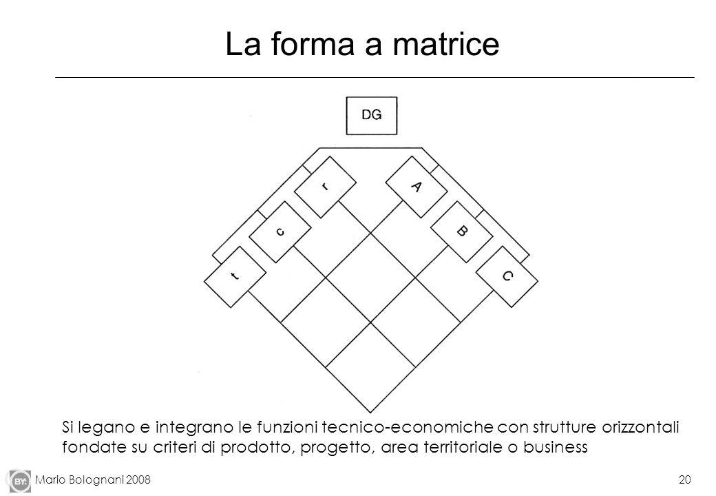 Mario Bolognani 200820 La forma a matrice Si legano e integrano le funzioni tecnico-economiche con strutture orizzontali fondate su criteri di prodott