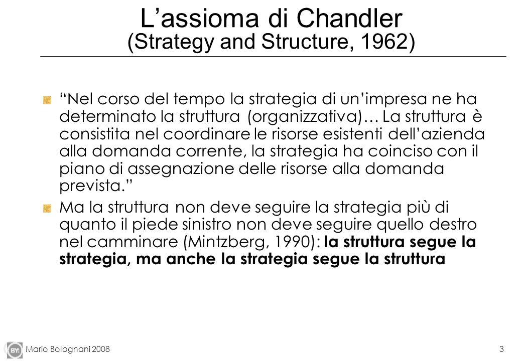Mario Bolognani 20083 Lassioma di Chandler (Strategy and Structure, 1962) Nel corso del tempo la strategia di unimpresa ne ha determinato la struttura