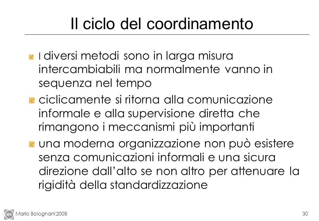 Mario Bolognani 200830 Il ciclo del coordinamento I diversi metodi sono in larga misura intercambiabili ma normalmente vanno in sequenza nel tempo cic