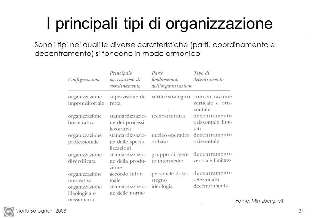 Mario Bolognani 200831 I principali tipi di organizzazione Sono i tipi nei quali le diverse caratteristiche (parti, coordinamento e decentramento) si