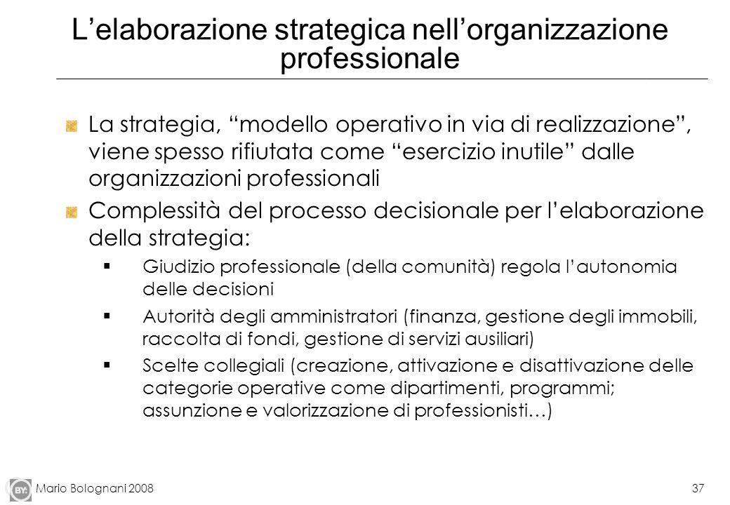 Mario Bolognani 200837 Lelaborazione strategica nellorganizzazione professionale La strategia, modello operativo in via di realizzazione, viene spesso