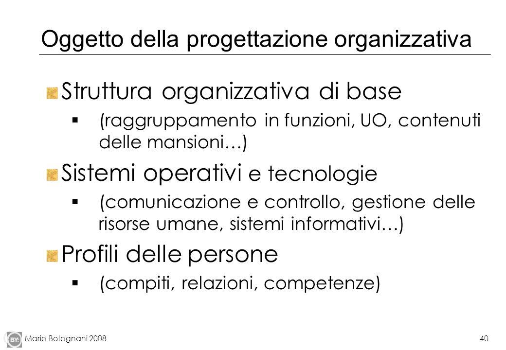 Mario Bolognani 200840 Oggetto della progettazione organizzativa Struttura organizzativa di base (raggruppamento in funzioni, UO, contenuti delle mans