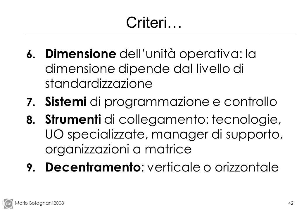 Mario Bolognani 200842 Criteri… 6. Dimensione dellunità operativa: la dimensione dipende dal livello di standardizzazione 7. Sistemi di programmazione