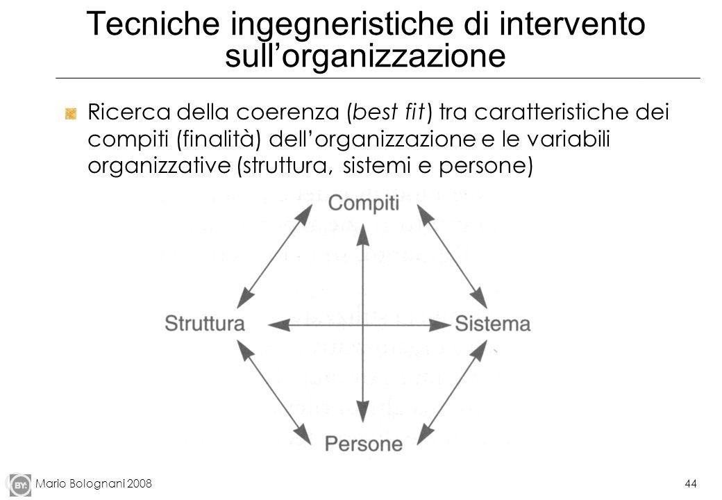 Mario Bolognani 200844 Tecniche ingegneristiche di intervento sullorganizzazione Ricerca della coerenza (best fit) tra caratteristiche dei compiti (fi