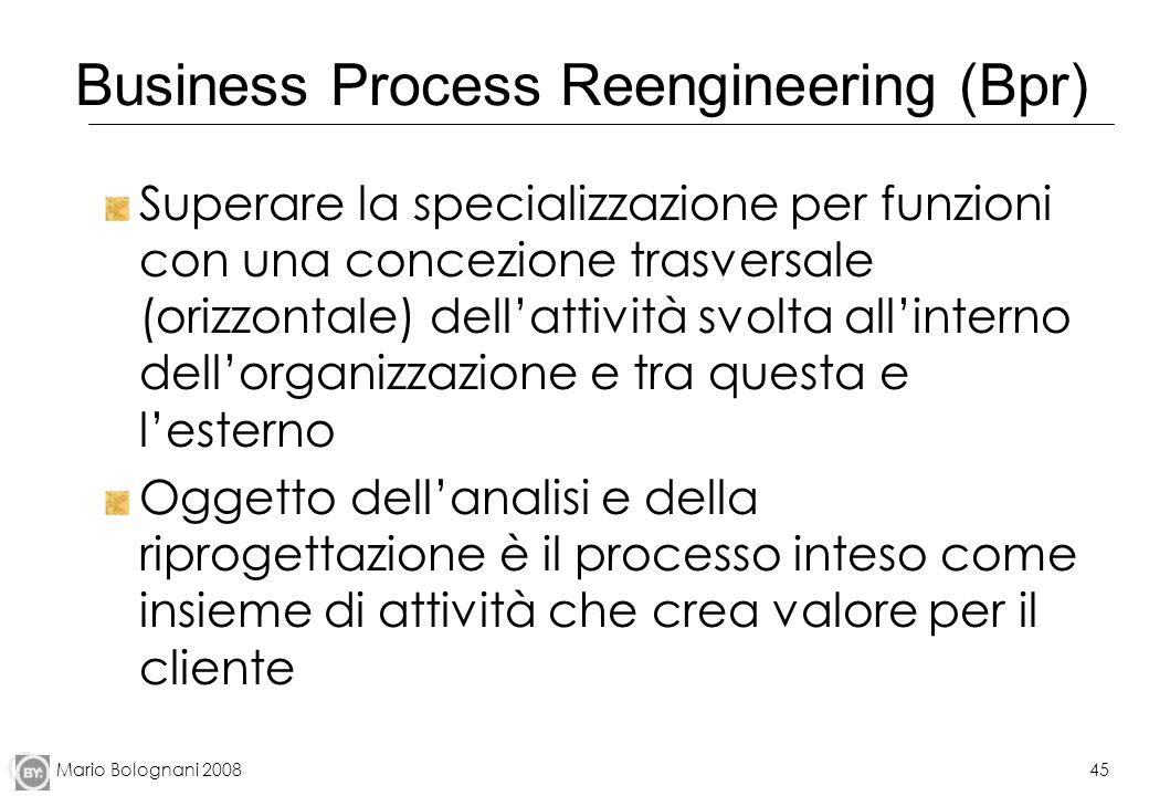 Mario Bolognani 200845 Business Process Reengineering (Bpr) Superare la specializzazione per funzioni con una concezione trasversale (orizzontale) del