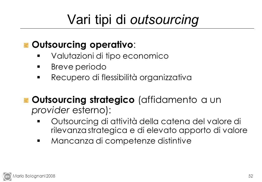 Mario Bolognani 200852 Vari tipi di outsourcing Outsourcing operativo : Valutazioni di tipo economico Breve periodo Recupero di flessibilità organizza
