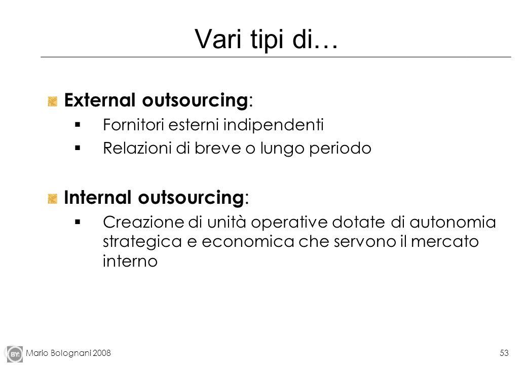 Mario Bolognani 200853 Vari tipi di… External outsourcing : Fornitori esterni indipendenti Relazioni di breve o lungo periodo Internal outsourcing : C
