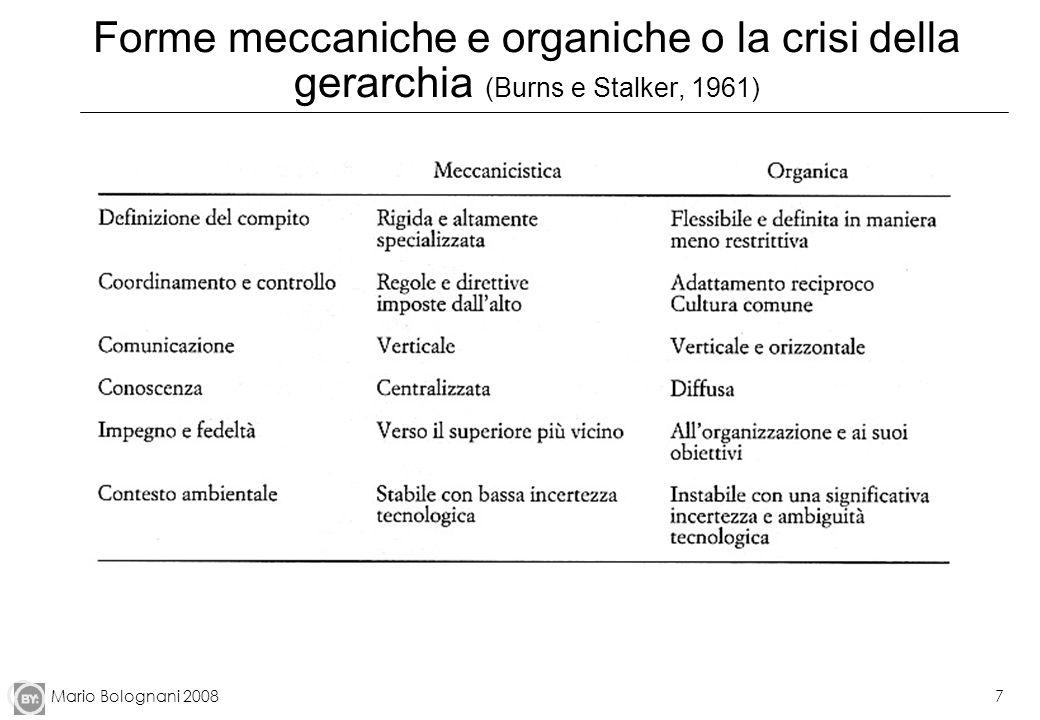 Mario Bolognani 20087 Forme meccaniche e organiche o la crisi della gerarchia (Burns e Stalker, 1961)