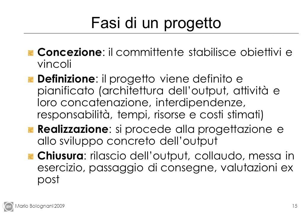 Mario Bolognani 200915 Fasi di un progetto Concezione : il committente stabilisce obiettivi e vincoli Definizione : il progetto viene definito e piani