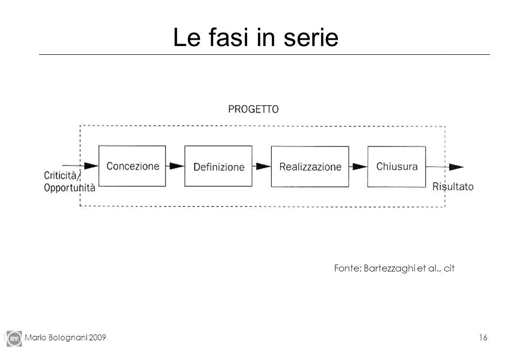 Mario Bolognani 200916 Le fasi in serie Fonte: Bartezzaghi et al., cit