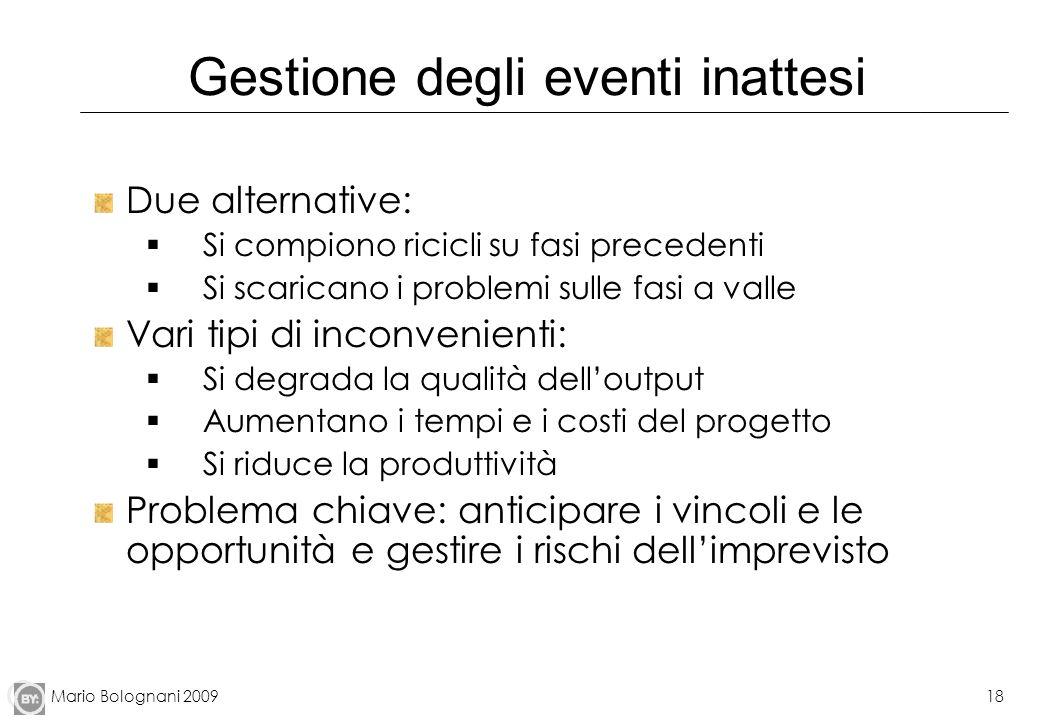 Mario Bolognani 200918 Gestione degli eventi inattesi Due alternative: Si compiono ricicli su fasi precedenti Si scaricano i problemi sulle fasi a val