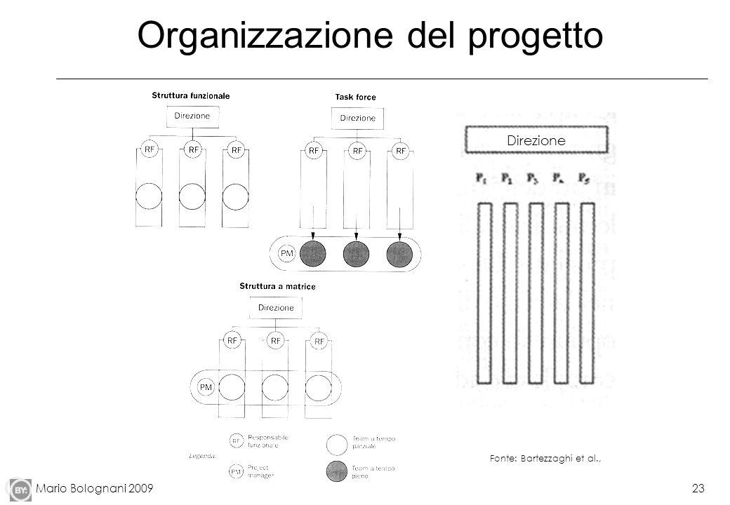 Mario Bolognani 200923 Organizzazione del progetto Direzione Fonte: Bartezzaghi et al.,