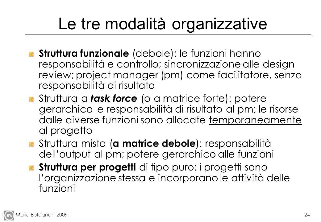 Mario Bolognani 200924 Le tre modalità organizzative Struttura funzionale (debole): le funzioni hanno responsabilità e controllo; sincronizzazione all