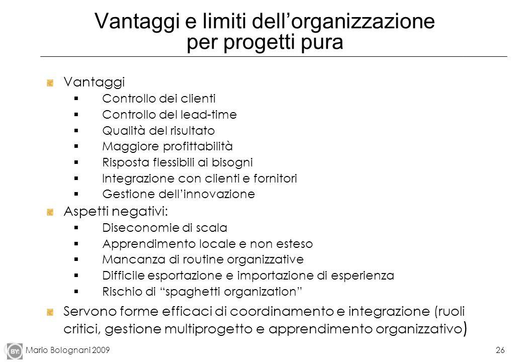 Mario Bolognani 200926 Vantaggi e limiti dellorganizzazione per progetti pura Vantaggi Controllo dei clienti Controllo del lead-time Qualità del risul