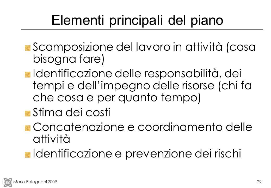 Mario Bolognani 200929 Elementi principali del piano Scomposizione del lavoro in attività (cosa bisogna fare) Identificazione delle responsabilità, de
