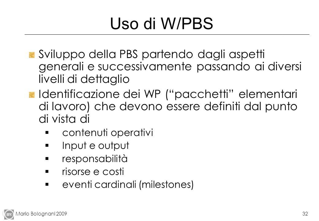 Mario Bolognani 200932 Uso di W/PBS Sviluppo della PBS partendo dagli aspetti generali e successivamente passando ai diversi livelli di dettaglio Iden