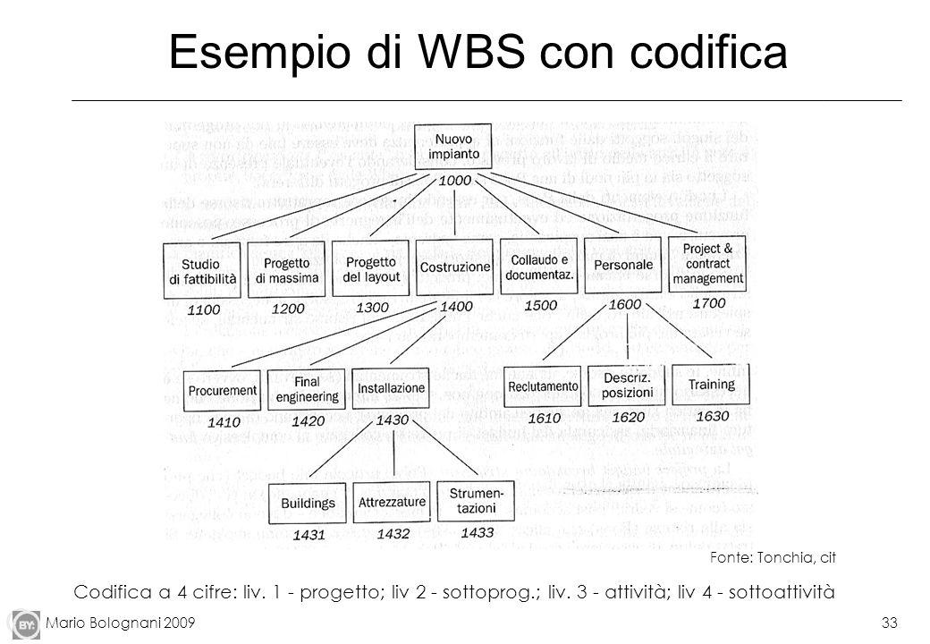Mario Bolognani 200933 Esempio di WBS con codifica Codifica a 4 cifre: liv. 1 - progetto; liv 2 - sottoprog.; liv. 3 - attività; liv 4 - sottoattività