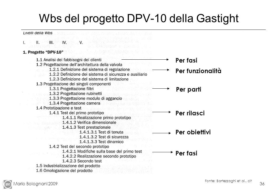 Mario Bolognani 200936 Wbs del progetto DPV-10 della Gastight Per funzionalità Per fasi Per parti Per rilasci Per obiettivi Per fasi Fonte: Bartezzagh