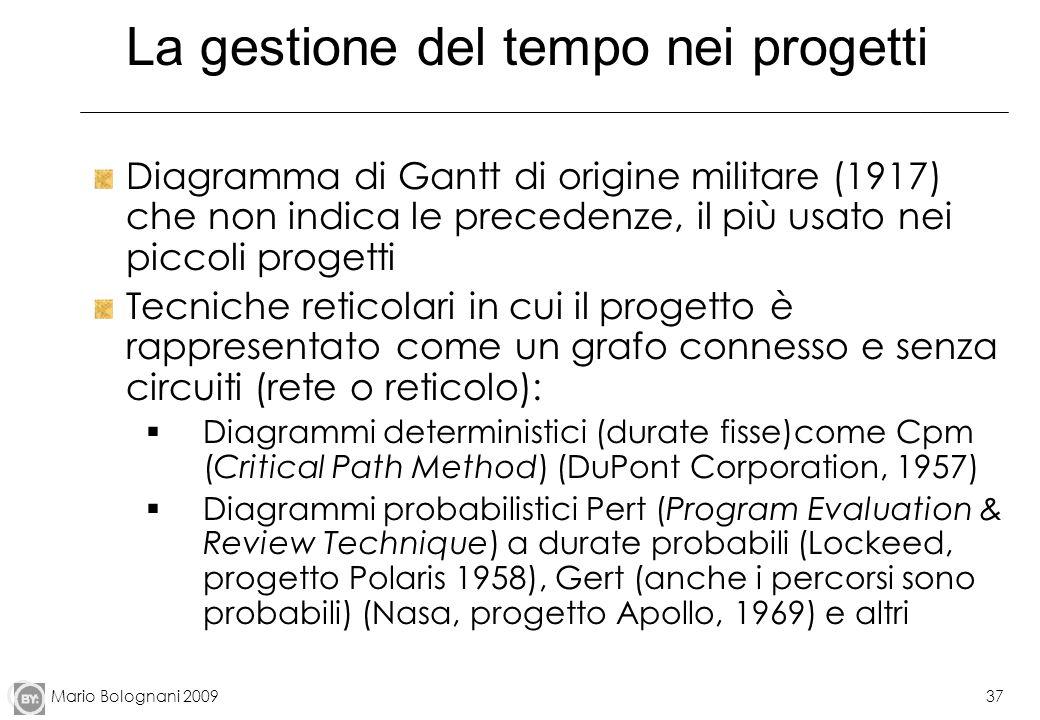 Mario Bolognani 200937 La gestione del tempo nei progetti Diagramma di Gantt di origine militare (1917) che non indica le precedenze, il più usato nei