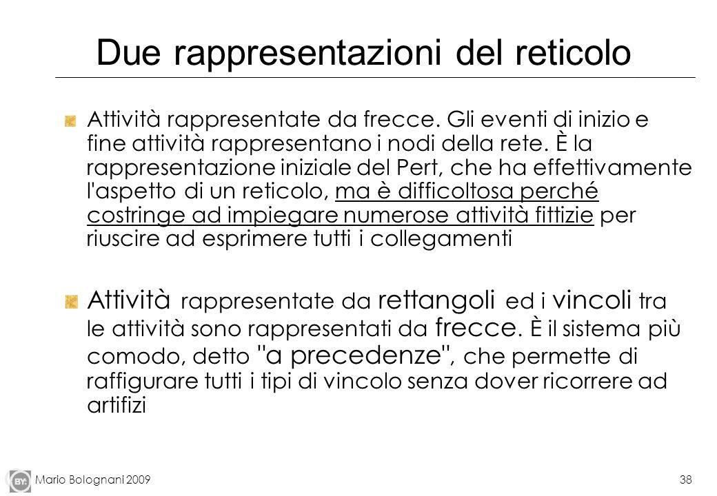 Mario Bolognani 200938 Due rappresentazioni del reticolo Attività rappresentate da frecce. Gli eventi di inizio e fine attività rappresentano i nodi d