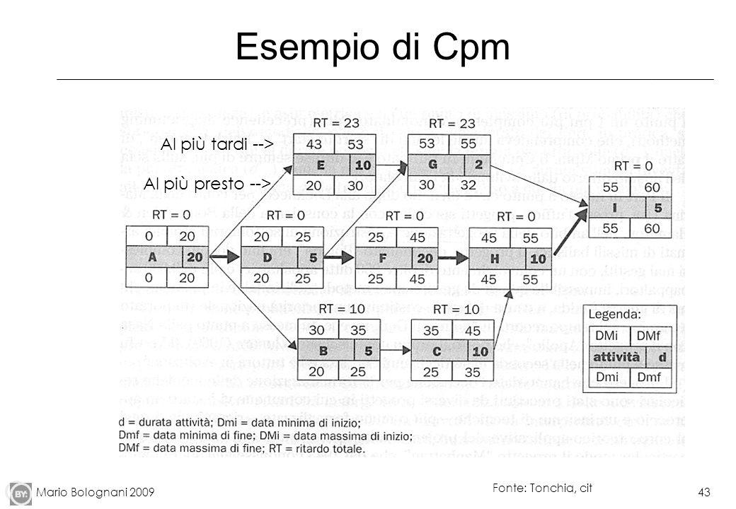Mario Bolognani 200943 Esempio di Cpm Fonte: Tonchia, cit Al più tardi --> Al più presto -->