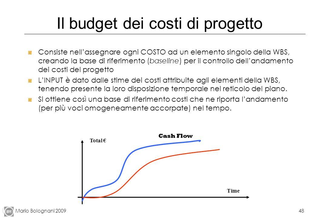Mario Bolognani 200948 Il budget dei costi di progetto Consiste nellassegnare ogni COSTO ad un elemento singolo della WBS, creando la base di riferime