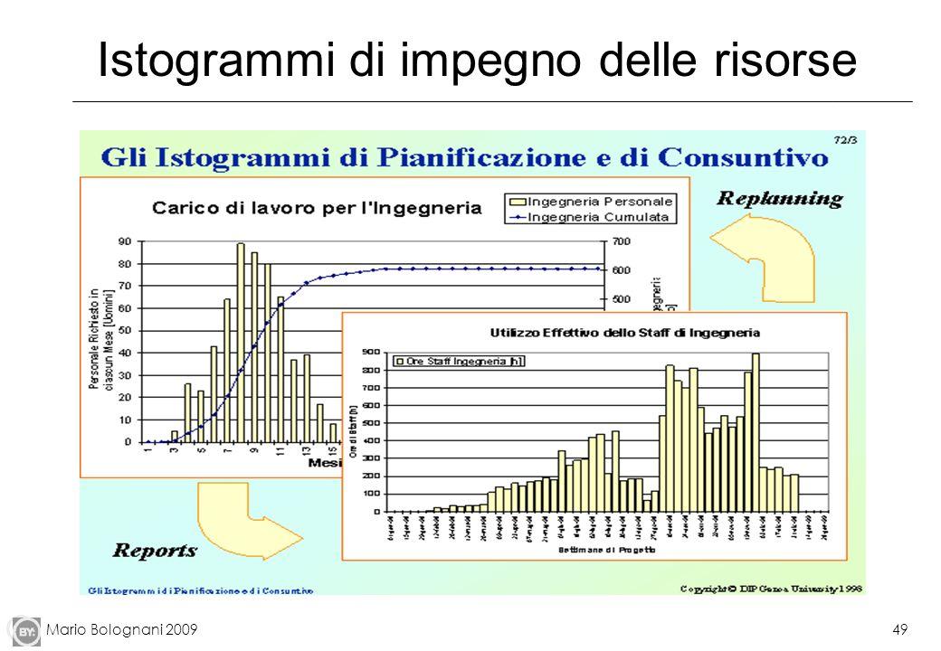 Mario Bolognani 200949 Istogrammi di impegno delle risorse