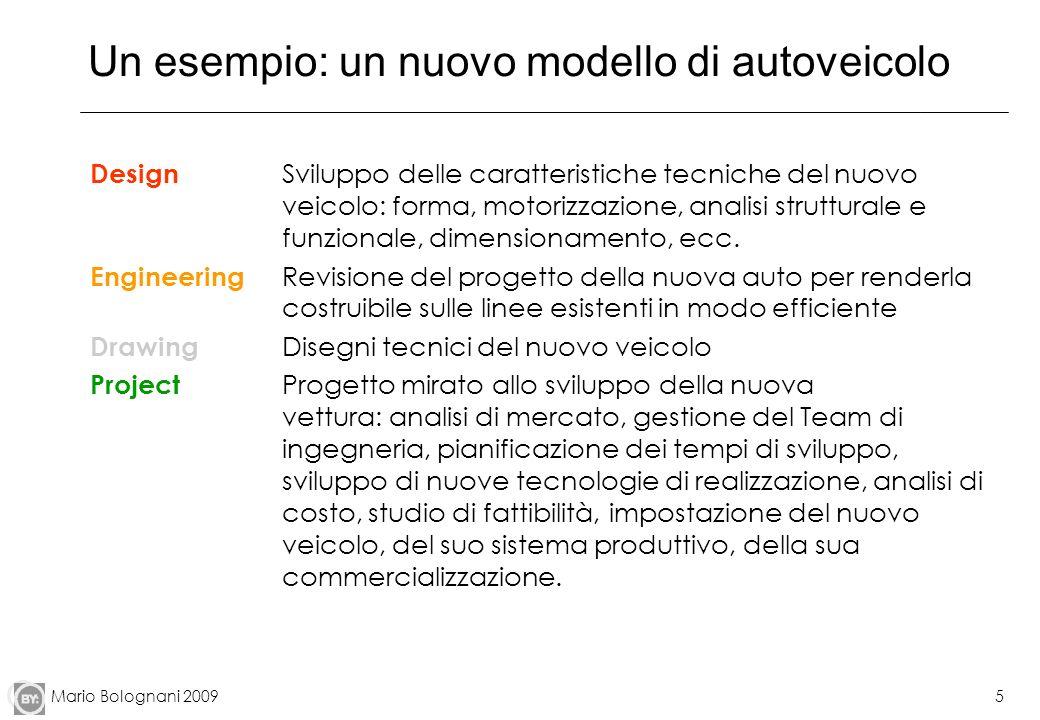 Mario Bolognani 20095 Un esempio: un nuovo modello di autoveicolo Design Sviluppo delle caratteristiche tecniche del nuovo veicolo: forma, motorizzazi