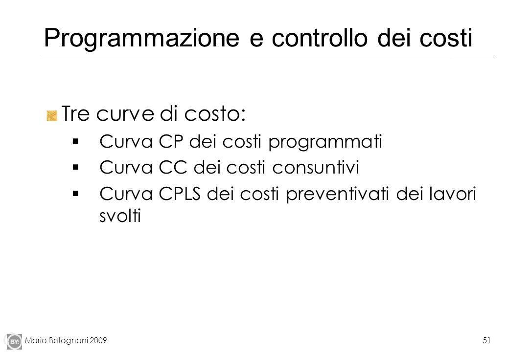 Mario Bolognani 200951 Programmazione e controllo dei costi Tre curve di costo: Curva CP dei costi programmati Curva CC dei costi consuntivi Curva CPL