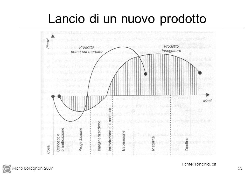 Mario Bolognani 200953 Lancio di un nuovo prodotto Fonte: Tonchia, cit