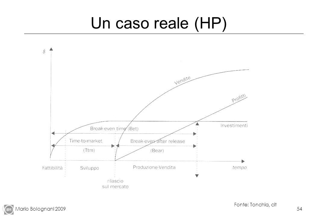 Mario Bolognani 200954 Un caso reale (HP) Fonte: Tonchia, cit