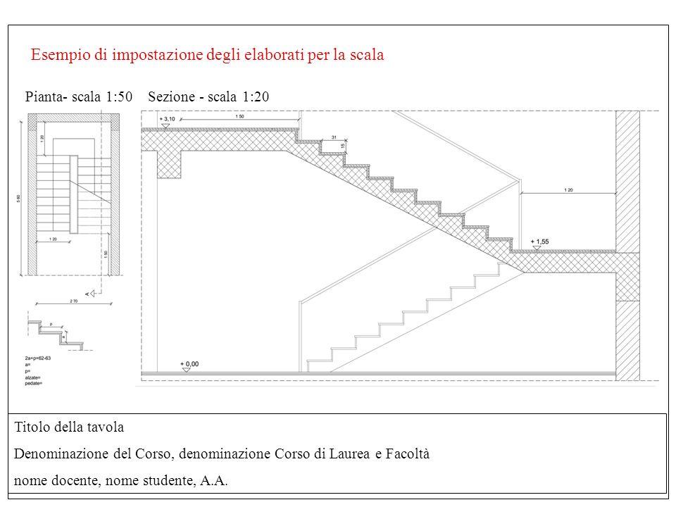 Titolo della tavola Denominazione del Corso, denominazione Corso di Laurea e Facoltà nome docente, nome studente, A.A. Pianta- scala 1:50Sezione - sca