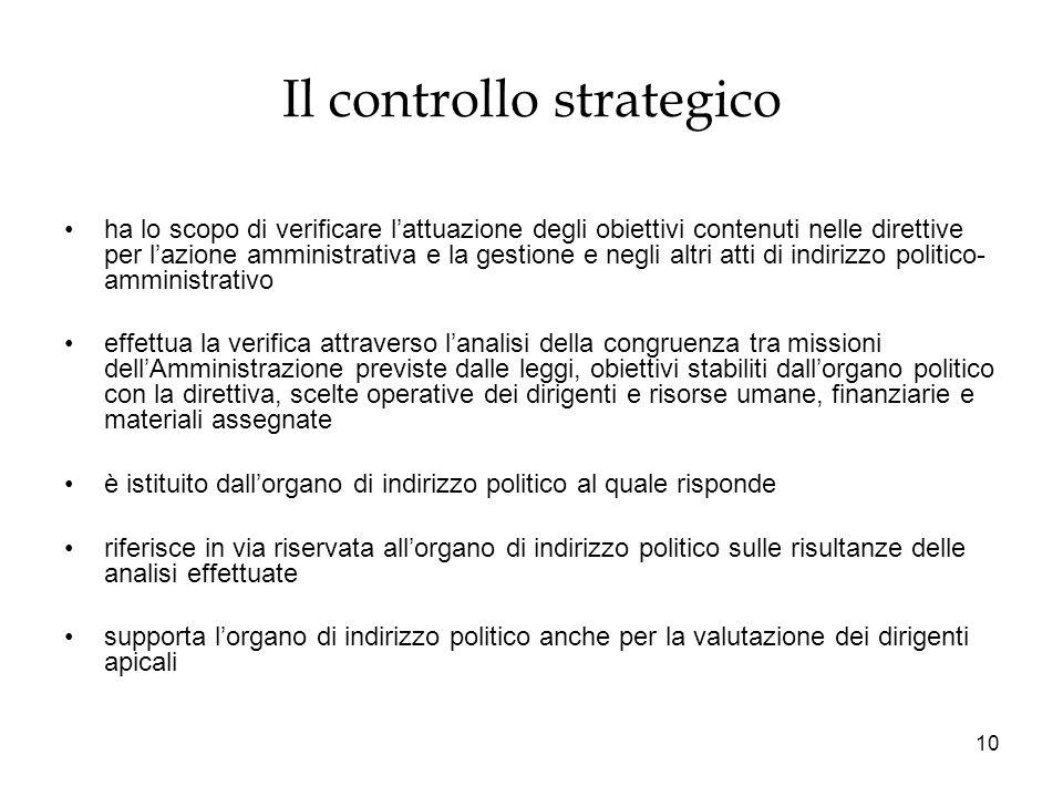 10 Il controllo strategico ha lo scopo di verificare lattuazione degli obiettivi contenuti nelle direttive per lazione amministrativa e la gestione e