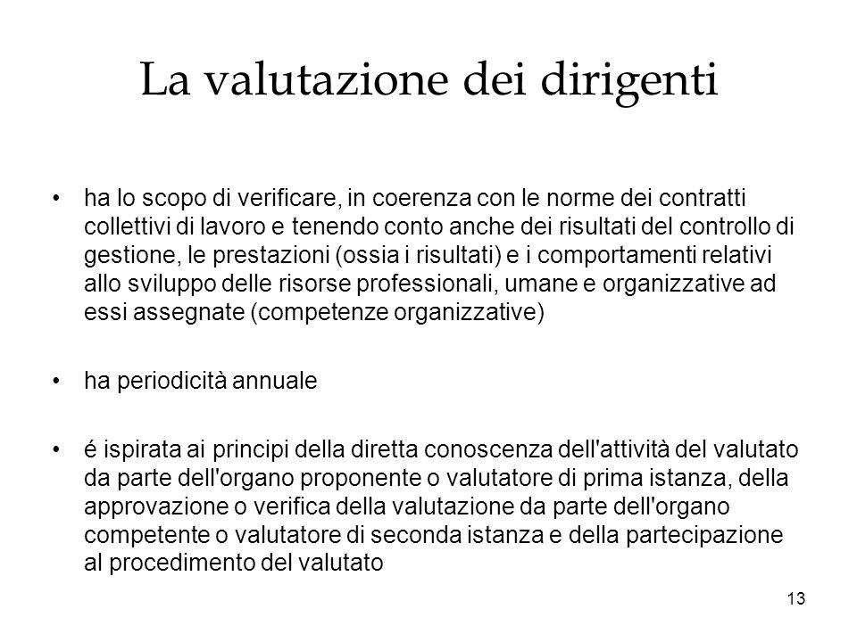 13 La valutazione dei dirigenti ha lo scopo di verificare, in coerenza con le norme dei contratti collettivi di lavoro e tenendo conto anche dei risul