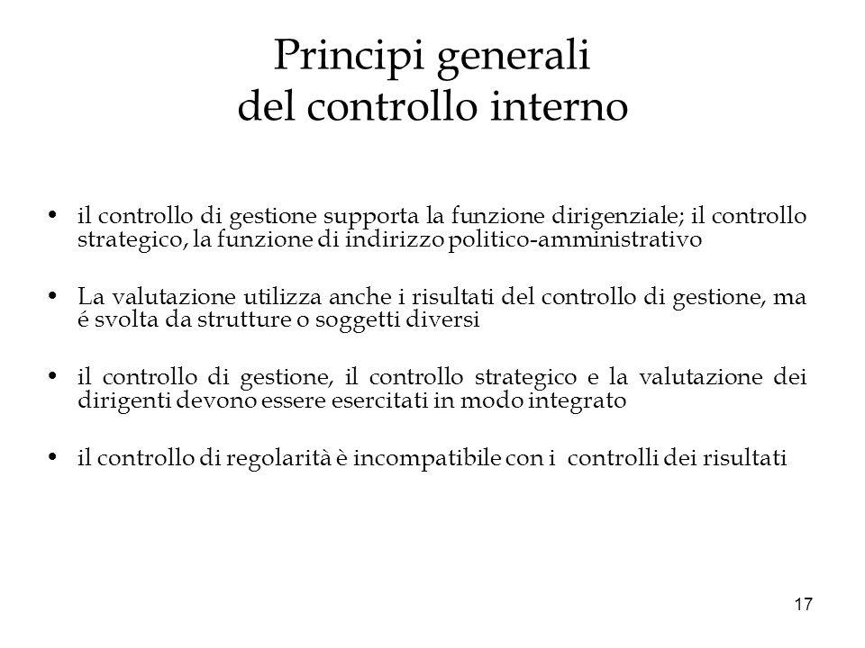 17 Principi generali del controllo interno il controllo di gestione supporta la funzione dirigenziale; il controllo strategico, la funzione di indiriz