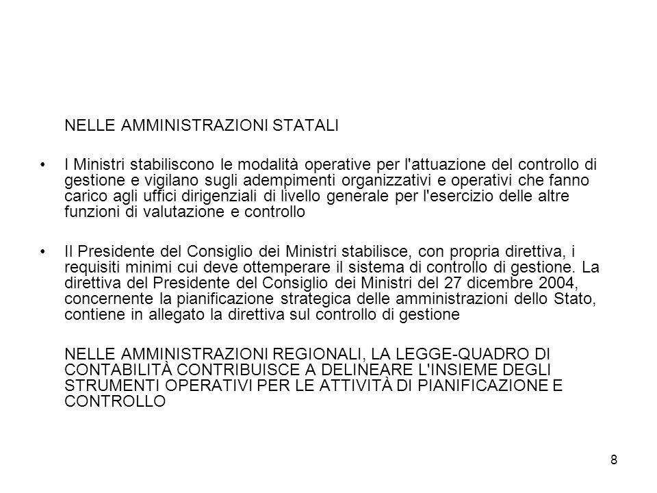 19 Il controllo interno negli Enti Locali (art.147 TUEL) 1.