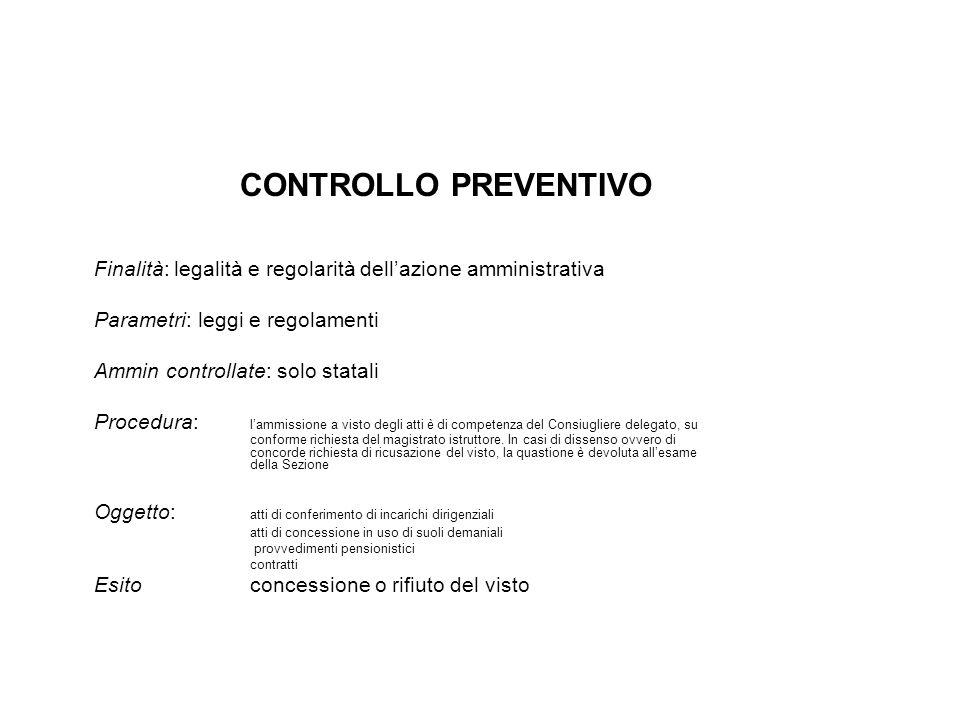 CONTROLLO PREVENTIVO Finalità: legalità e regolarità dellazione amministrativa Parametri: leggi e regolamenti Ammin controllate: solo statali Procedur