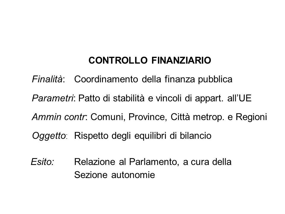 CONTROLLO FINANZIARIO Finalità: Coordinamento della finanza pubblica Parametri: Patto di stabilità e vincoli di appart. allUE Ammin contr: Comuni, Pro