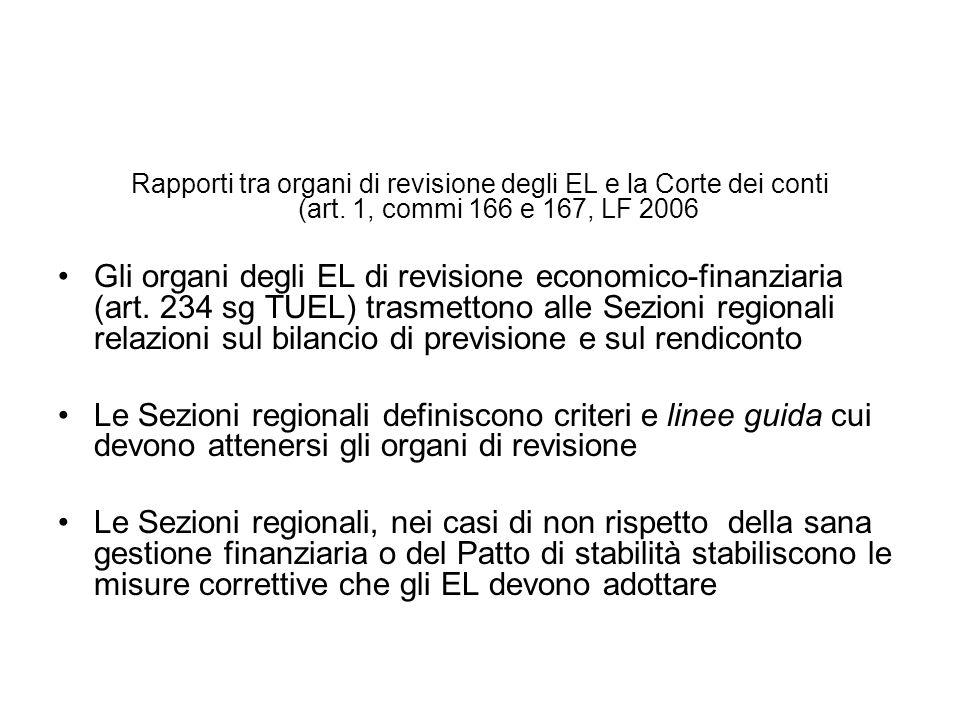 Rapporti tra organi di revisione degli EL e la Corte dei conti (art. 1, commi 166 e 167, LF 2006 Gli organi degli EL di revisione economico-finanziari