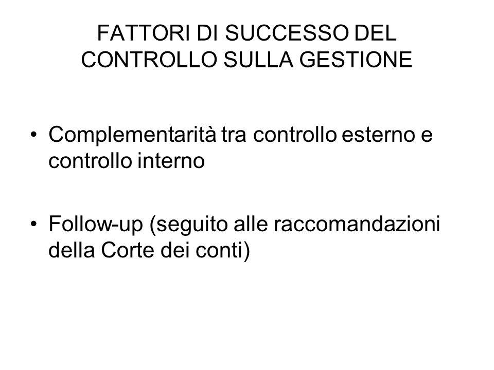 FATTORI DI SUCCESSO DEL CONTROLLO SULLA GESTIONE Complementarità tra controllo esterno e controllo interno Follow-up (seguito alle raccomandazioni del